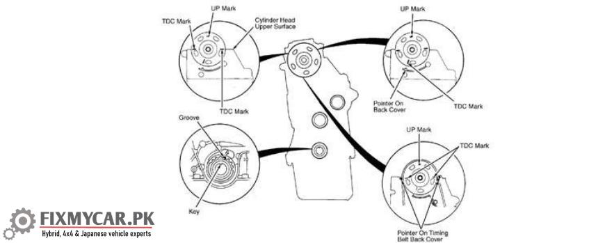 Honda Civic 2004 Timing Belt Replacement