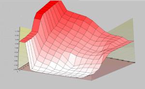 ecm 3d map