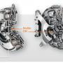 Dual clutch Transmissions