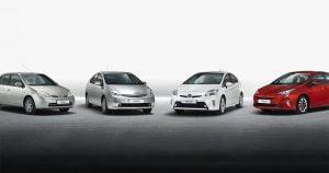 Evolution of Toyota Prius Hybrid